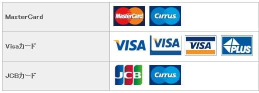 クレジットカードのマーク