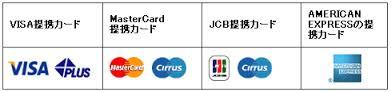 クレジットカードマーク
