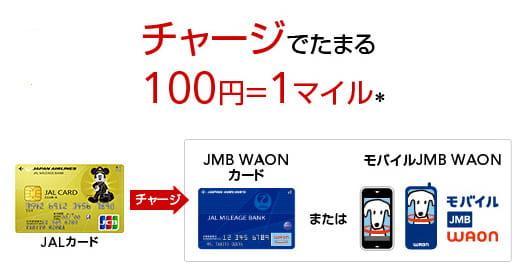 JMB WAONチャージでマイルが貯まる説明画像