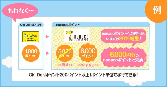 nanacoポイント交換キャンペーン詳細