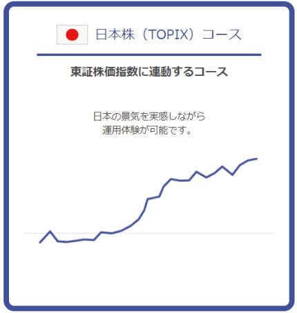 TOPIX(日本株)コース