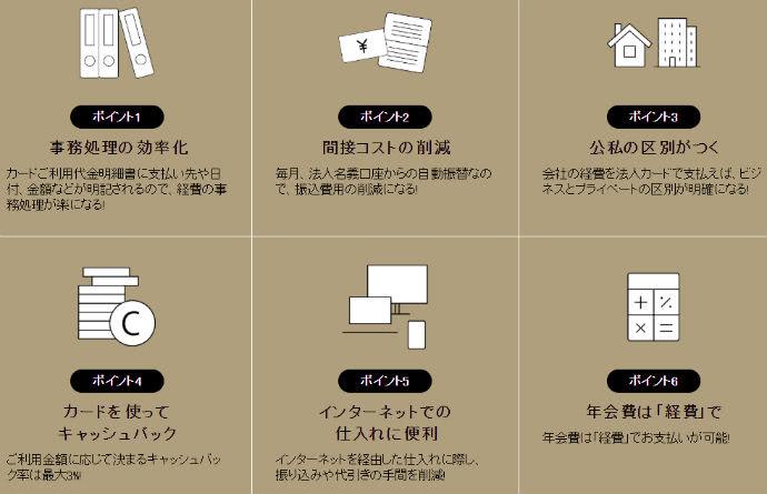JCB法人カードメリット説明画像
