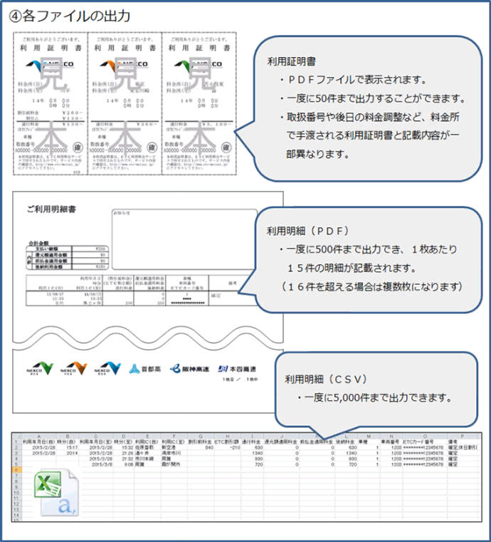 ETC利用照会サービス利用明細出力画面